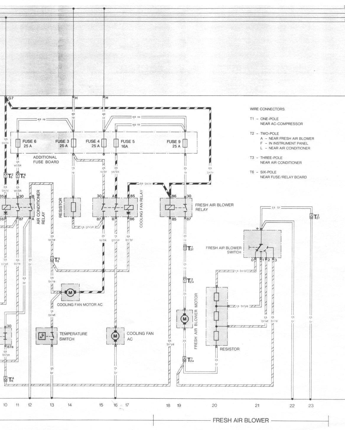 Kaufberatung & Fehlersuche Porsche 924 & 944 - Schaltpläne